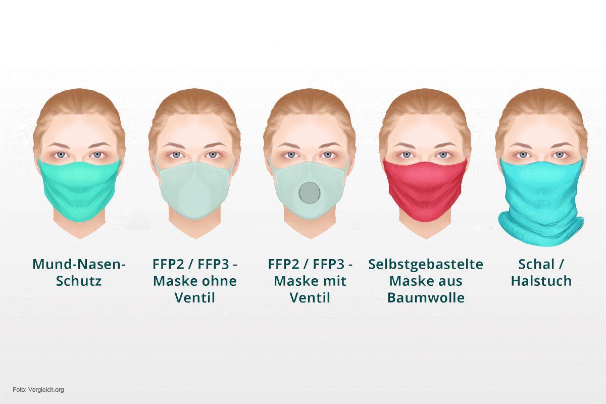 Coronavirus Geheilte Menschen Deutschland